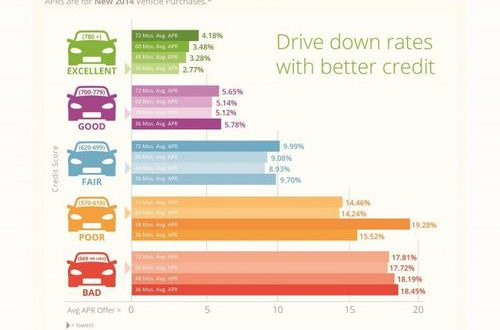 The actual Car dealership Employing Problem